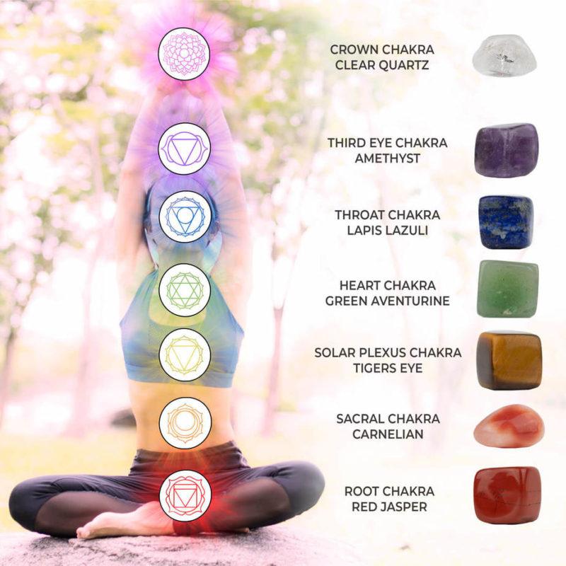 zenluma chakra guide